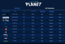 List of Casino Planet Payment Options